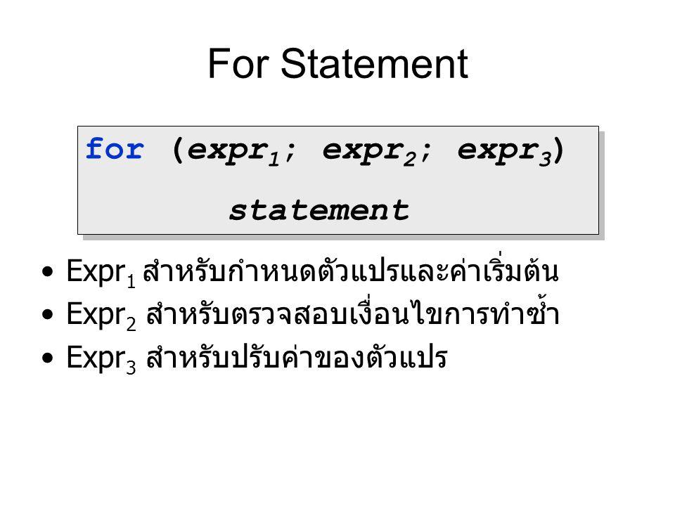 For Statement Expr 1 สำหรับกำหนดตัวแปรและค่าเริ่มต้น Expr 2 สำหรับตรวจสอบเงื่อนไขการทำซ้ำ Expr 3 สำหรับปรับค่าของตัวแปร for (expr 1 ; expr 2 ; expr 3