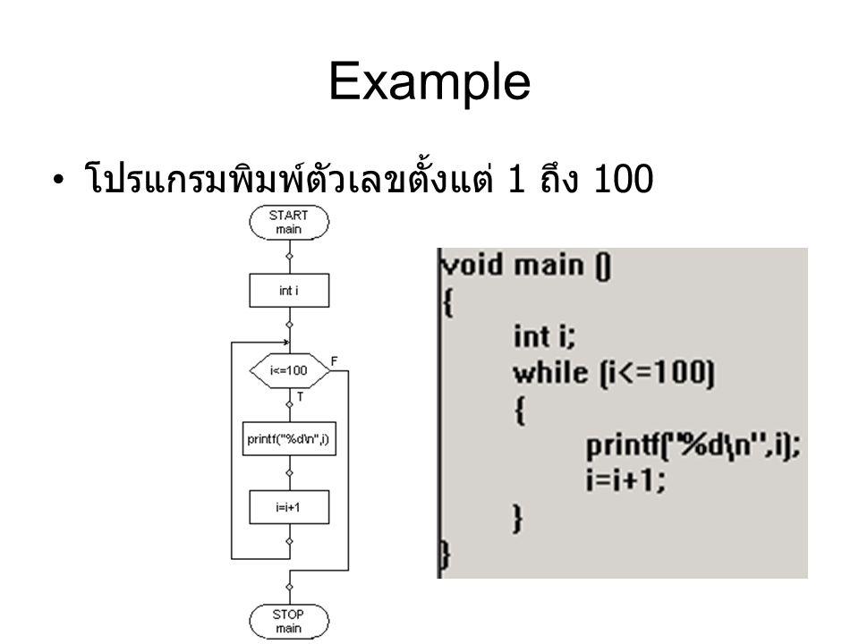 Example โปรแกรมพิมพ์ตัวเลขตั้งแต่ 1 ถึง 100