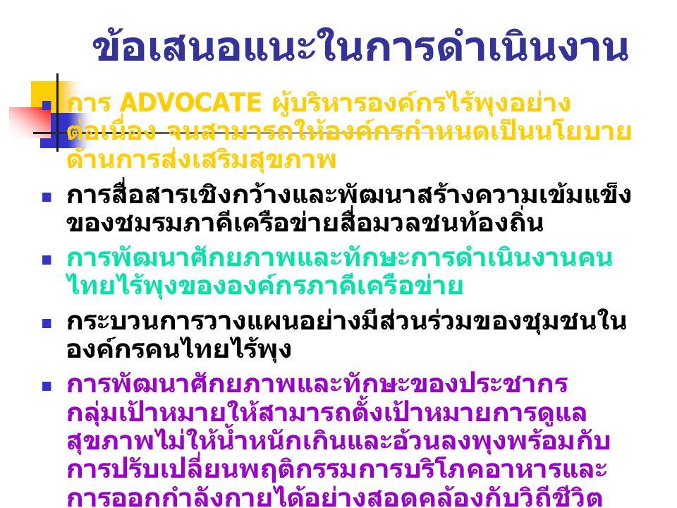 ข้อเสนอแนะในการดำเนินงาน การ ADVOCATE ผู้บริหารองค์กรไร้พุงอย่าง ต่อเนื่อง จนสามารถให้องค์กรกำหนดเป็นนโยบาย ด้านการส่งเสริมสุขภาพ การสื่อสารเชิงกว้างและพัฒนาสร้างความเข้มแข็ง ของชมรมภาคีเครือข่ายสื่อมวลชนท้องถิ่น การพัฒนาศักยภาพและทักษะการดำเนินงานคน ไทยไร้พุงขององค์กรภาคีเครือข่าย กระบวนการวางแผนอย่างมีส่วนร่วมของชุมชนใน องค์กรคนไทยไร้พุง การพัฒนาศักยภาพและทักษะของประชากร กลุ่มเป้าหมายให้สามารถตั้งเป้าหมายการดูแล สุขภาพไม่ให้น้ำหนักเกินและอ้วนลงพุงพร้อมกับ การปรับเปลี่ยนพฤติกรรมการบริโภคอาหารและ การออกกำลังกายได้อย่างสอดคล้องกับวิถีชีวิต
