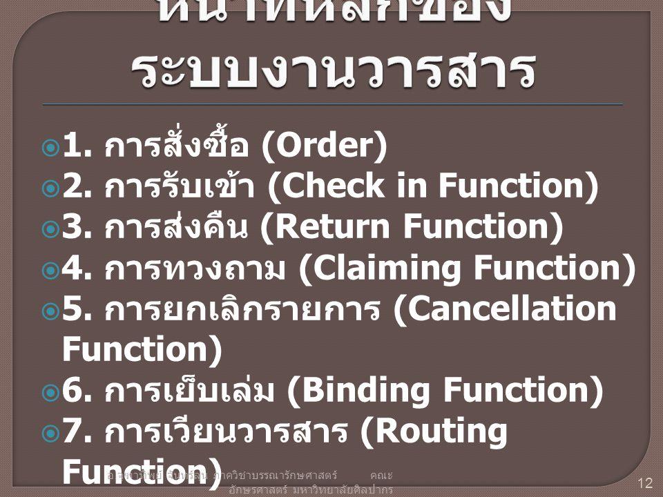  1. การสั่งซื้อ (Order)  2. การรับเข้า (Check in Function)  3. การส่งคืน (Return Function)  4. การทวงถาม (Claiming Function)  5. การยกเลิกรายการ