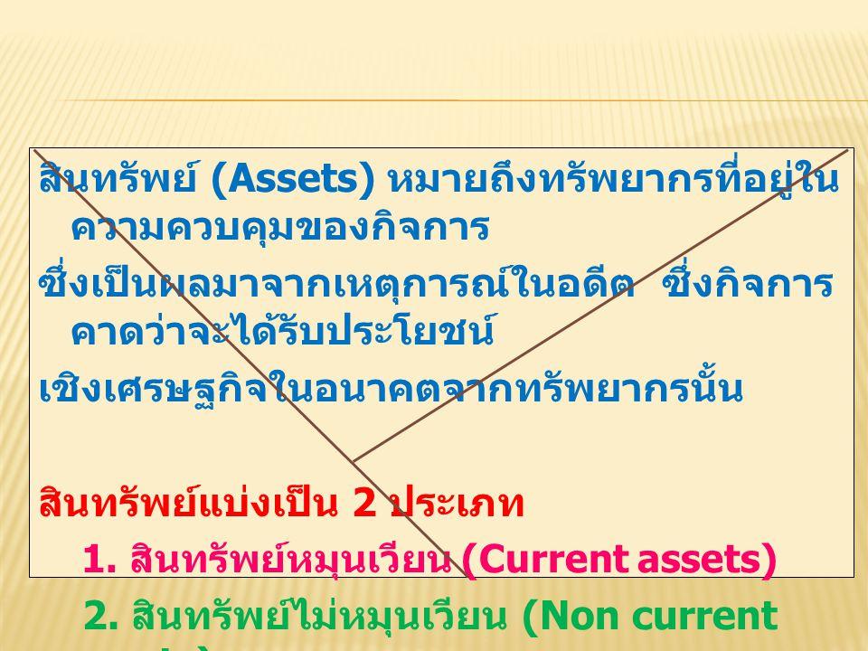 สินทรัพย์ (Assets) หมายถึงทรัพยากรที่อยู่ใน ความควบคุมของกิจการ ซึ่งเป็นผลมาจากเหตุการณ์ในอดีต ซึ่งกิจการ คาดว่าจะได้รับประโยชน์ เชิงเศรษฐกิจในอนาคตจากทรัพยากรนั้น สินทรัพย์แบ่งเป็น 2 ประเภท 1.