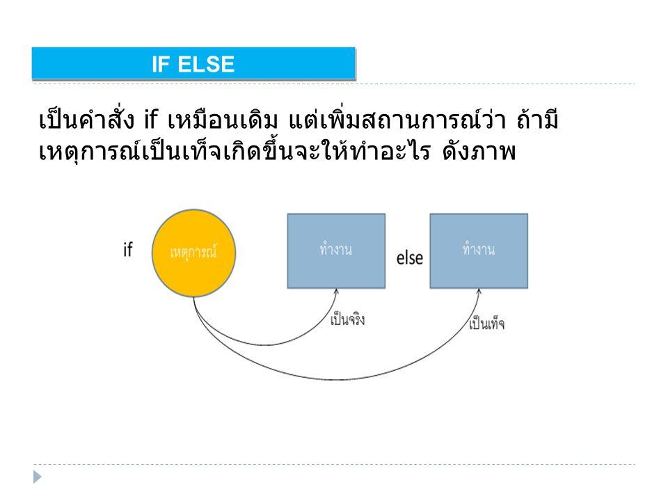 IF ELSE เป็นคำสั่ง if เหมือนเดิม แต่เพิ่มสถานการณ์ว่า ถ้ามี เหตุการณ์เป็นเท็จเกิดขึ้นจะให้ทำอะไร ดังภาพ