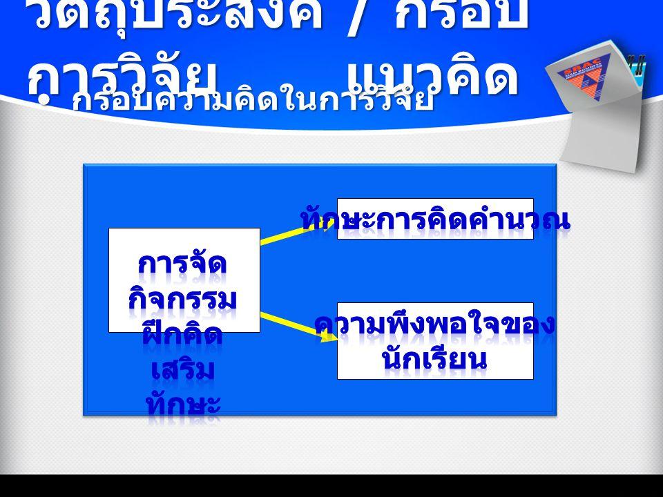 ประชากรและ กลุ่มตัวอย่าง นักเรียนชั้น ประกาศนียบัตร วิชาชีพ ชั้นปีที่ 1 ห้อง 1/16, 1/17, 1/19, 1/21 วิทยาลัยเทคโนโลยี สยามบริหารธุรกิจ นนทบุรี ประชากรที่ใช้ ในการวิจัย นักเรียนชั้น ประกาศนียบัตร วิชาชีพ ชั้นปีที่ 1 วิทยาลัยเทคโนโลยี สยามบริหารธุรกิจ นนทบุรี จำนวน 23 คน กลุ่มตัวอย่าง