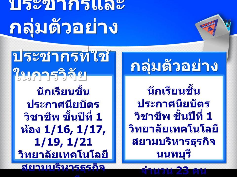 ประชากรและ กลุ่มตัวอย่าง นักเรียนชั้น ประกาศนียบัตร วิชาชีพ ชั้นปีที่ 1 ห้อง 1/16, 1/17, 1/19, 1/21 วิทยาลัยเทคโนโลยี สยามบริหารธุรกิจ นนทบุรี ประชากร