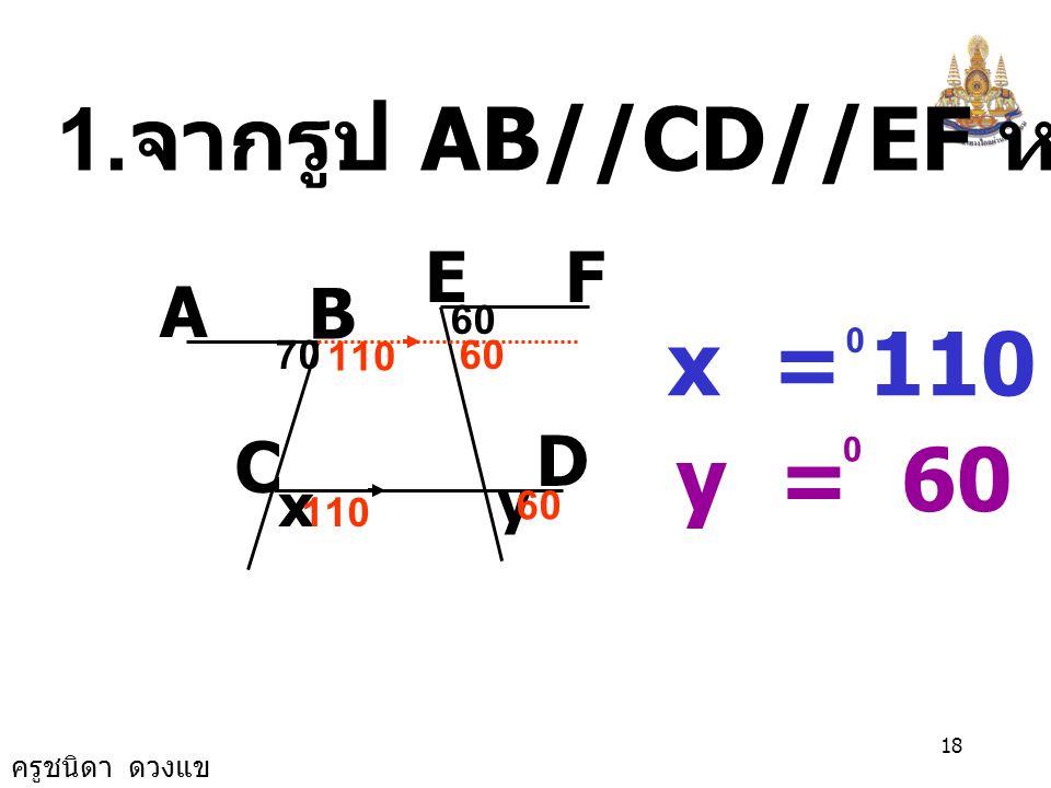 ครูชนิดา ดวงแข 17 A B E GF D C 12 4 65 3 ดังนั้น  AEG   ADF ( ด. ม. ด.) นั่นคือ AE = AD ( ด้านคู่ที่สมนัยกันของรูปสามเหลี่ยม ที่เท่ากันทุกประการ จะ