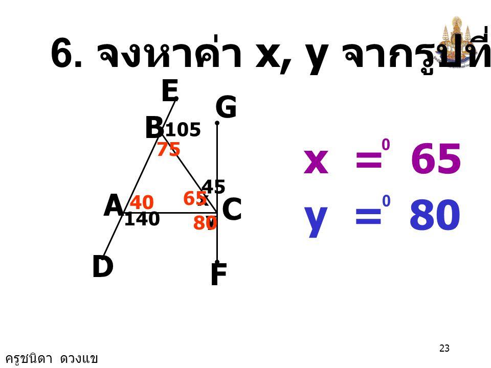 ครูชนิดา ดวงแข 22 5. จากรูป AB//CD แล้ว x มีค่าเท่าใด C E D A B x 30 130 50 100 80 x = 80 0
