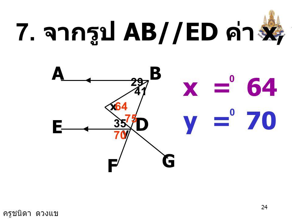 ครูชนิดา ดวงแข 23 6. จงหาค่า x, y จากรูปที่กำหนดให้ A B D E G C F 140 105 45 x y 40 75 65 80 x = 65 0 y = 80 0