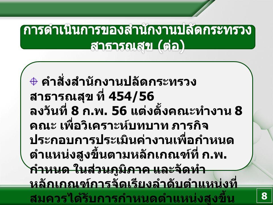 8 คำสั่งสำนักงานปลัดกระทรวง สาธารณสุข ที่ 454/56 ลงวันที่ 8 ก.