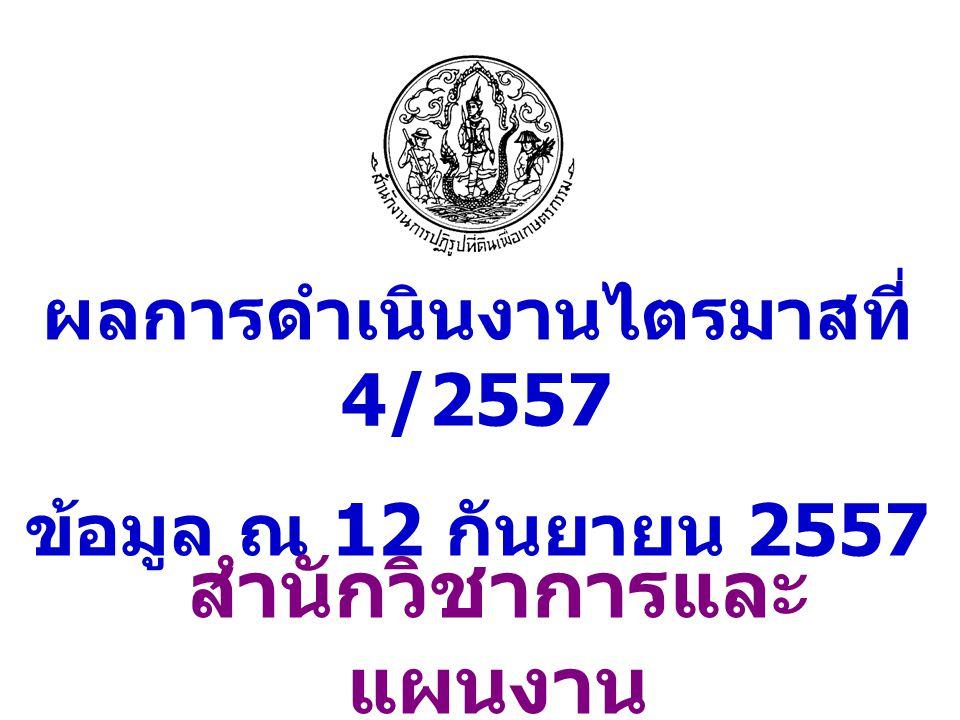 ผลการดำเนินงานไตรมาสที่ 4/2557 ข้อมูล ณ 12 กันยายน 2557 สำนักวิชาการและ แผนงาน