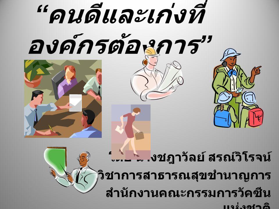 การดำเนินงานพัฒนาบุคคลากร ปี 2553 สถานการณ์ดำเนินการตามแผนแม่บทของ กองจ.