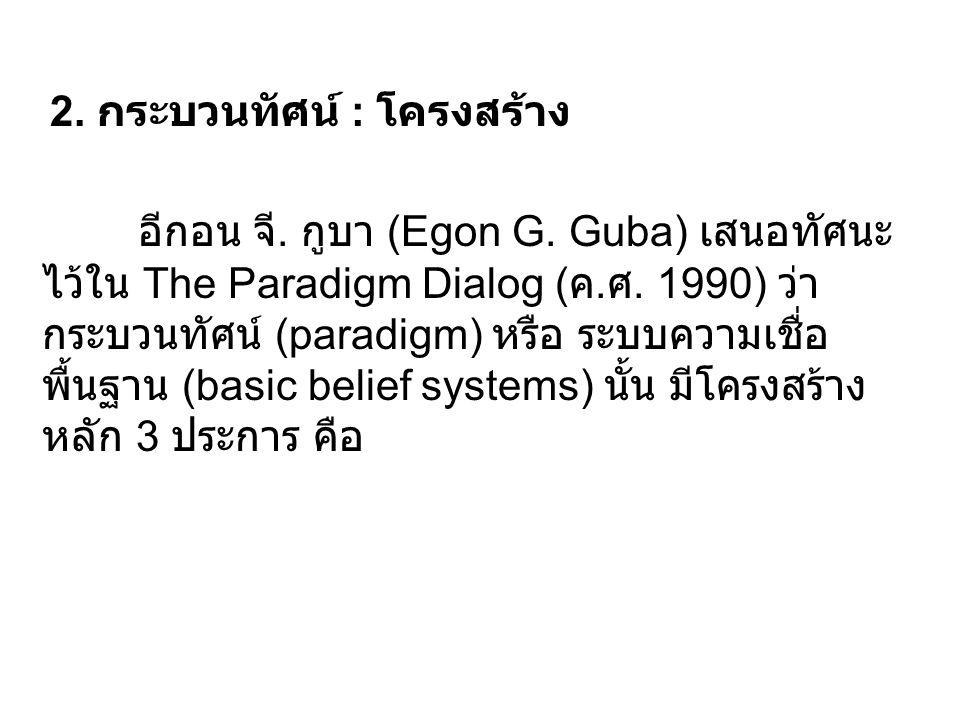 2.กระบวนทัศน์ : โครงสร้าง อีกอน จี. กูบา (Egon G.