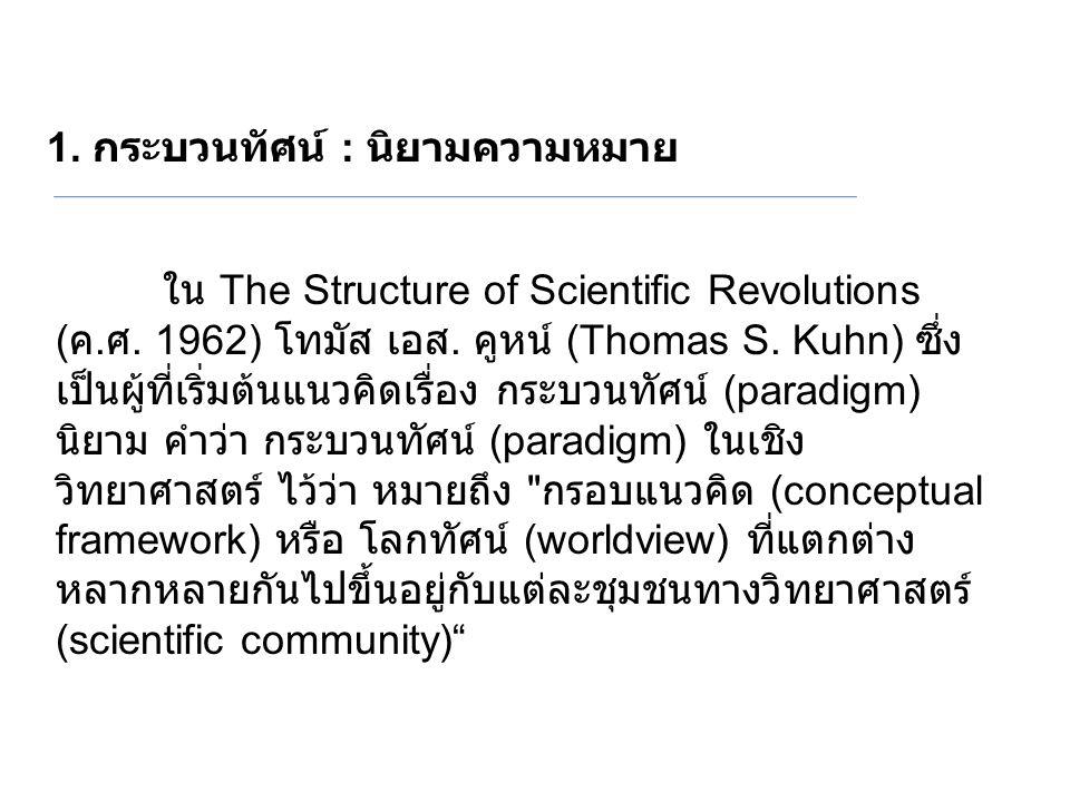 คำว่า paradigm แปลเป็นภาษาไทย ว่า กระบวนทัศน์ โดย ชัยวัฒน์ ถิระพันธุ์ ในปี พ.