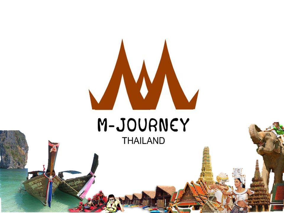 Manager Marketing Supannapim.P Reservation Nathanuch.P Accounting Wannapa.P Reception Kunyanut.J Nithipat.S