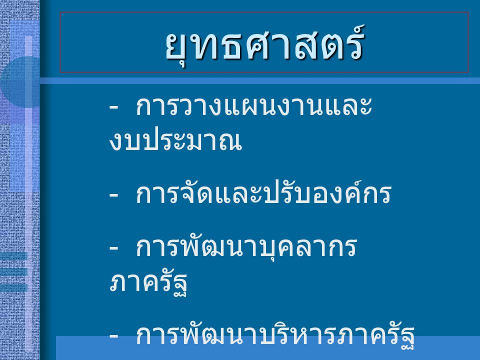 เป้าหมาย Front Office ( ระบบ บริการ ) Back Office ( ระบบ บริหาร ) - ระบบสารบรรณ - งานพัสดุ - งานบุคลากร - งานการเงินและ บัญชี - งานงบประมาณ