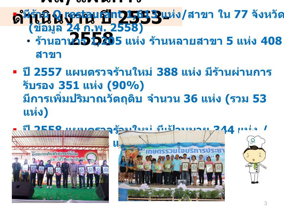 ผล / แผนการ ดำเนินงาน ปี 2553- 2558  มีร้าน Q restaurant 1,613 แห่ง / สาขา ใน 77 จังหวัด ( ข้อมูล 24 ก. พ. 2558) ร้านอาหาร 1,205 แห่ง ร้านหลายสาขา 5
