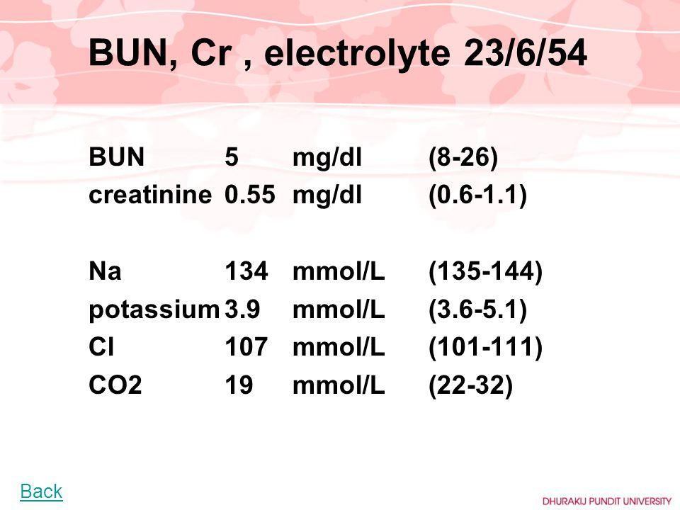 BUN, Cr, electrolyte 23/6/54 BUN5mg/dl(8-26) creatinine0.55mg/dl(0.6-1.1) Na134 mmol/L(135-144) potassium3.9mmol/L(3.6-5.1) Cl107 mmol/L(101-111) CO21