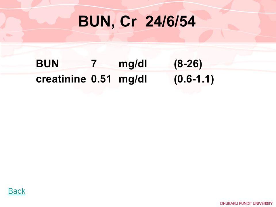 BUN, Cr 24/6/54 BUN7mg/dl(8-26) creatinine0.51mg/dl(0.6-1.1) Back