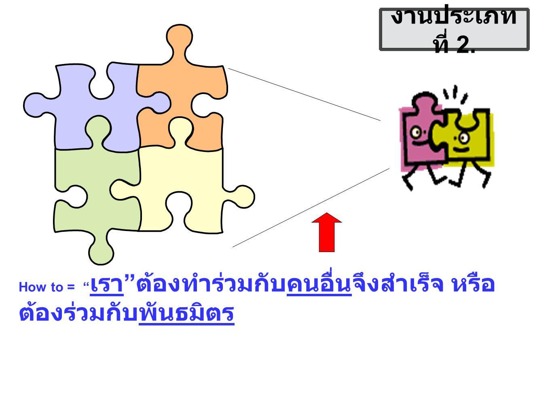 How to = เรา ต้องทำร่วมกับคนอื่นจึงสำเร็จ หรือ ต้องร่วมกับพันธมิตร งานประเภท ที่ 2.