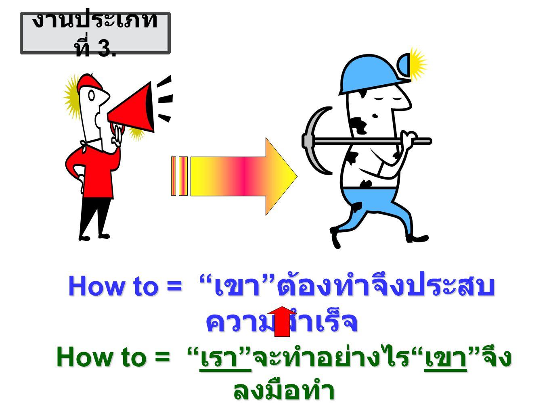 How to = เขา ต้องทำจึงประสบ ความสำเร็จ How to = เรา จะทำอย่างไร เขา จึง ลงมือทำ งานประเภท ที่ 3.