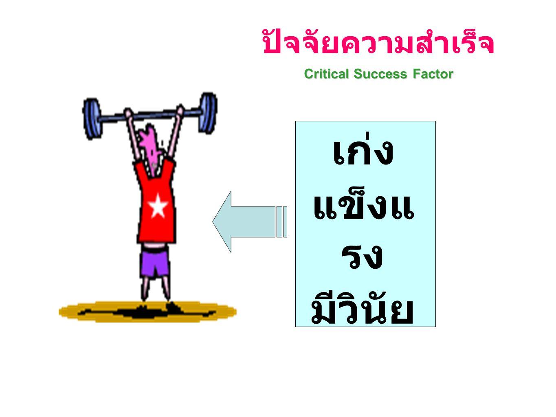 เก่ง แข็งแ รง มีวินัย ปัจจัยความสำเร็จ Critical Success Factor