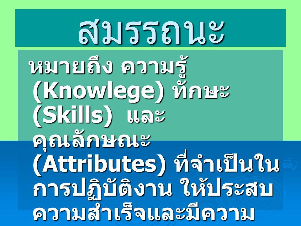 หมายถึง ความรู้ (Knowlege) ทักษะ (Skills) และ คุณลักษณะ (Attributes) ที่จำเป็นใน การปฏิบัติงาน ให้ประสบ ความสำเร็จและมีความ โดดเด่นมากกว่า ใน สถานการณ์ที่ หลากหลายกว่า และ ได้ผลงานดีกว่า หมายถึง ความรู้ (Knowlege) ทักษะ (Skills) และ คุณลักษณะ (Attributes) ที่จำเป็นใน การปฏิบัติงาน ให้ประสบ ความสำเร็จและมีความ โดดเด่นมากกว่า ใน สถานการณ์ที่ หลากหลายกว่า และ ได้ผลงานดีกว่า สมรรถนะ