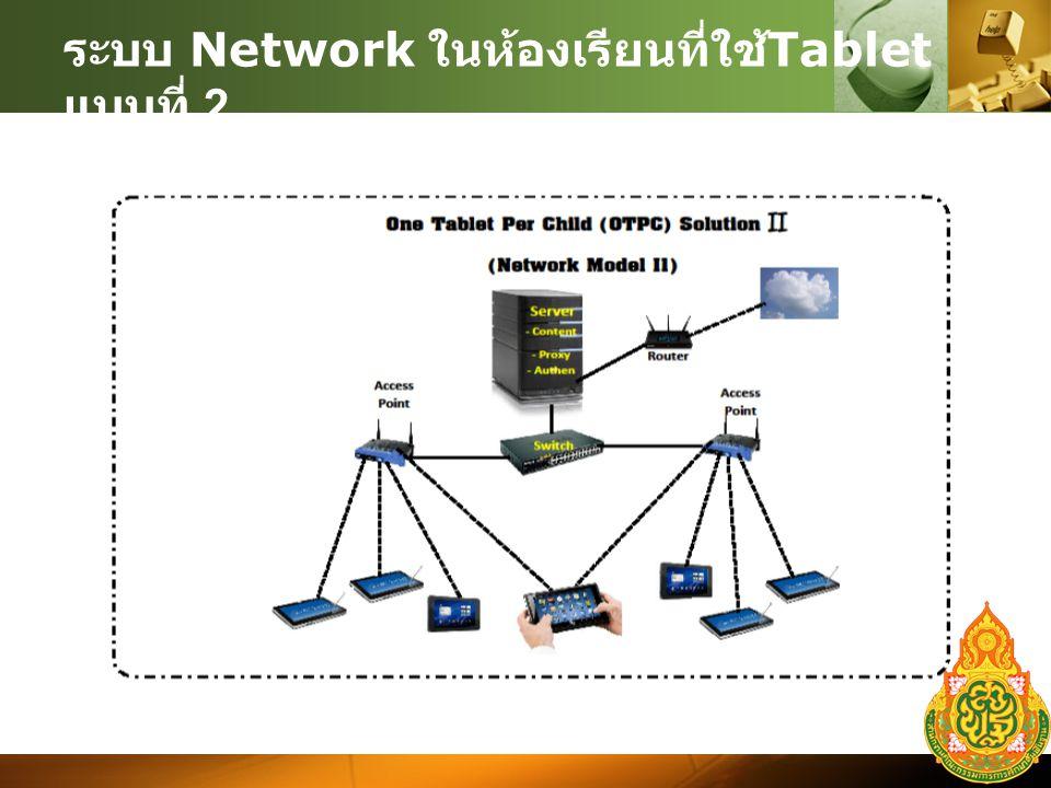 ระบบ Network ในห้องเรียนที่ใช้ Tablet แบบที่ 2.
