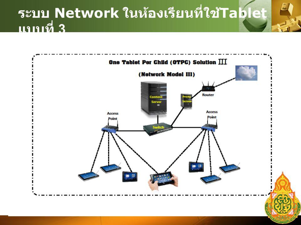 ระบบ Network ในห้องเรียนที่ใช้ Tablet แบบที่ 3.