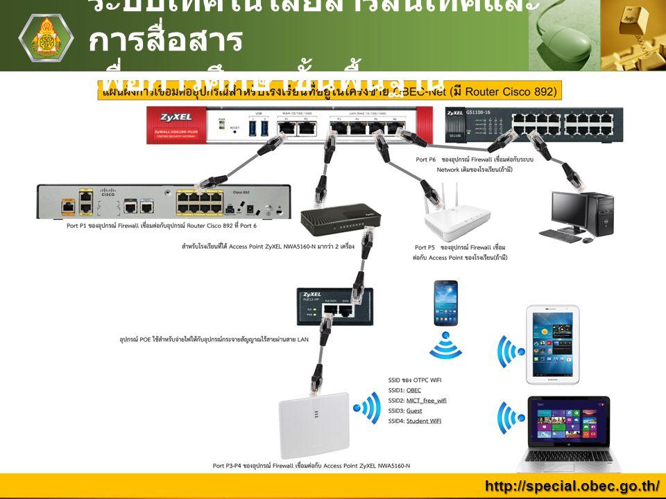 Company Logo www.themegallery.com ระบบเทคโนโลยีสารสนเทศและ การสื่อสาร เพื่อการศึกษาขั้นพื้นฐาน http://special.obec.go.th/