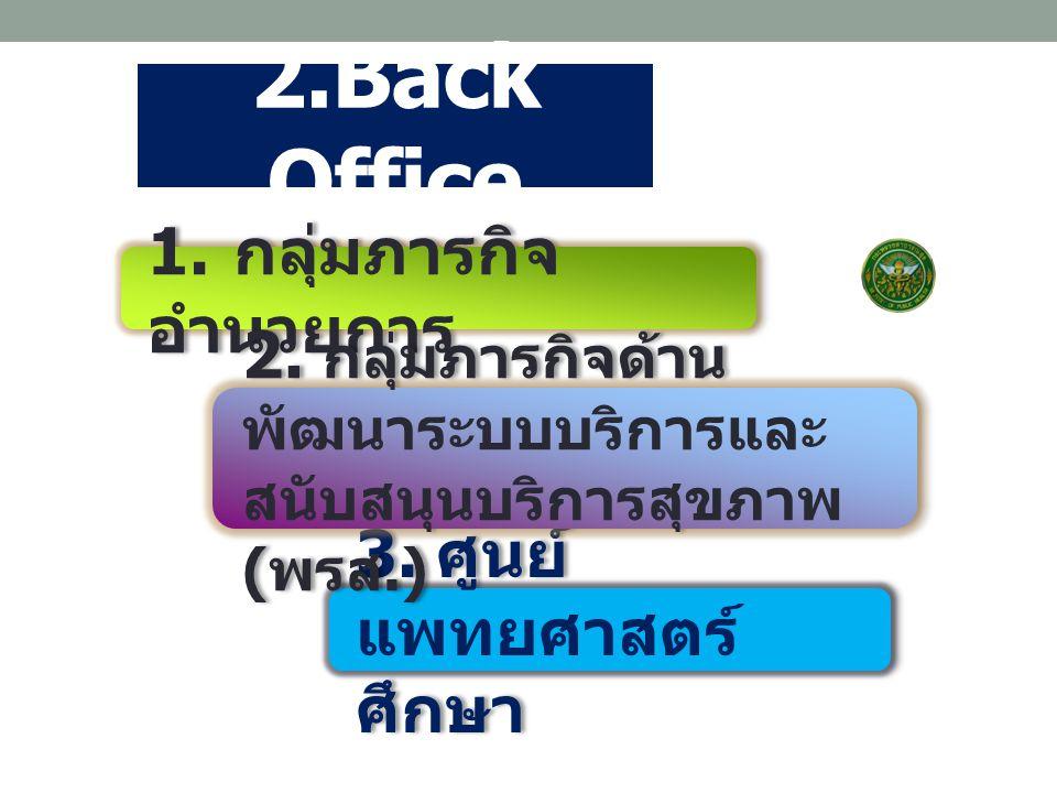 2.Back Office 1. กลุ่มภารกิจ อำนวยการ 1. กลุ่มภารกิจ อำนวยการ 3. ศูนย์ แพทยศาสตร์ ศึกษา 2. กลุ่มภารกิจด้าน พัฒนาระบบบริการและ สนับสนุนบริการสุขภาพ ( พ