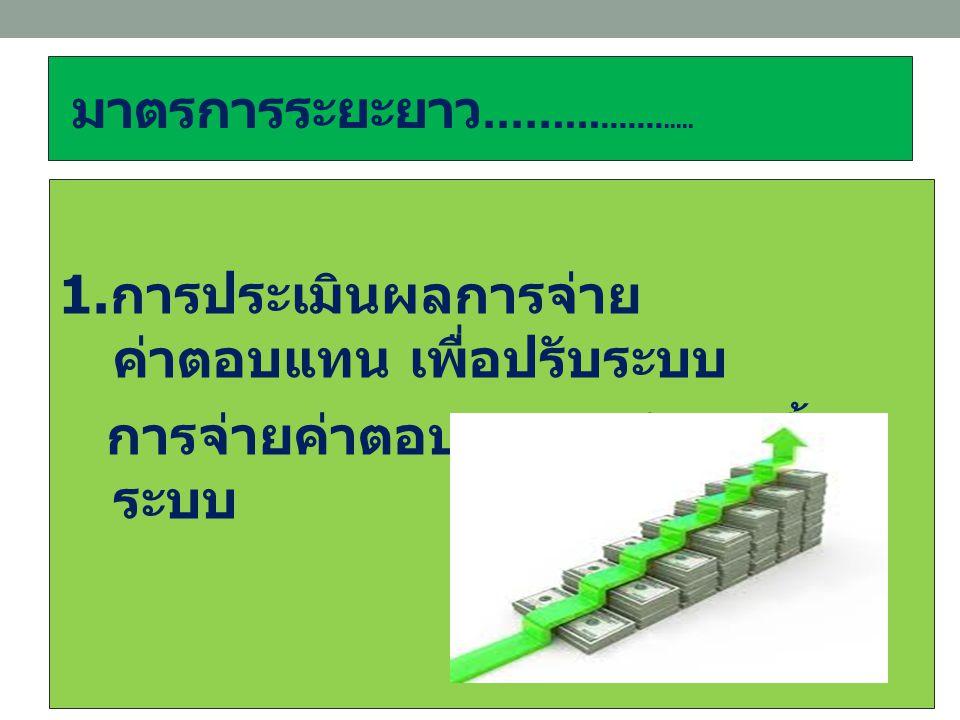 1. การประเมินผลการจ่าย ค่าตอบแทน เพื่อปรับระบบ การจ่ายค่าตอบแทนกำลังคนทั้ง ระบบ มาตรการระยะยาว.....................