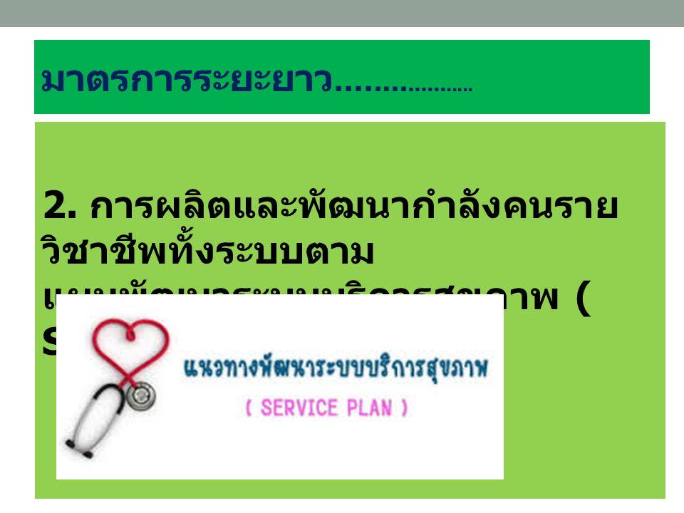 2. การผลิตและพัฒนากำลังคนราย วิชาชีพทั้งระบบตาม แผนพัฒนาระบบบริการสุขภาพ ( Service Plan ) มาตรการระยะยาว...................