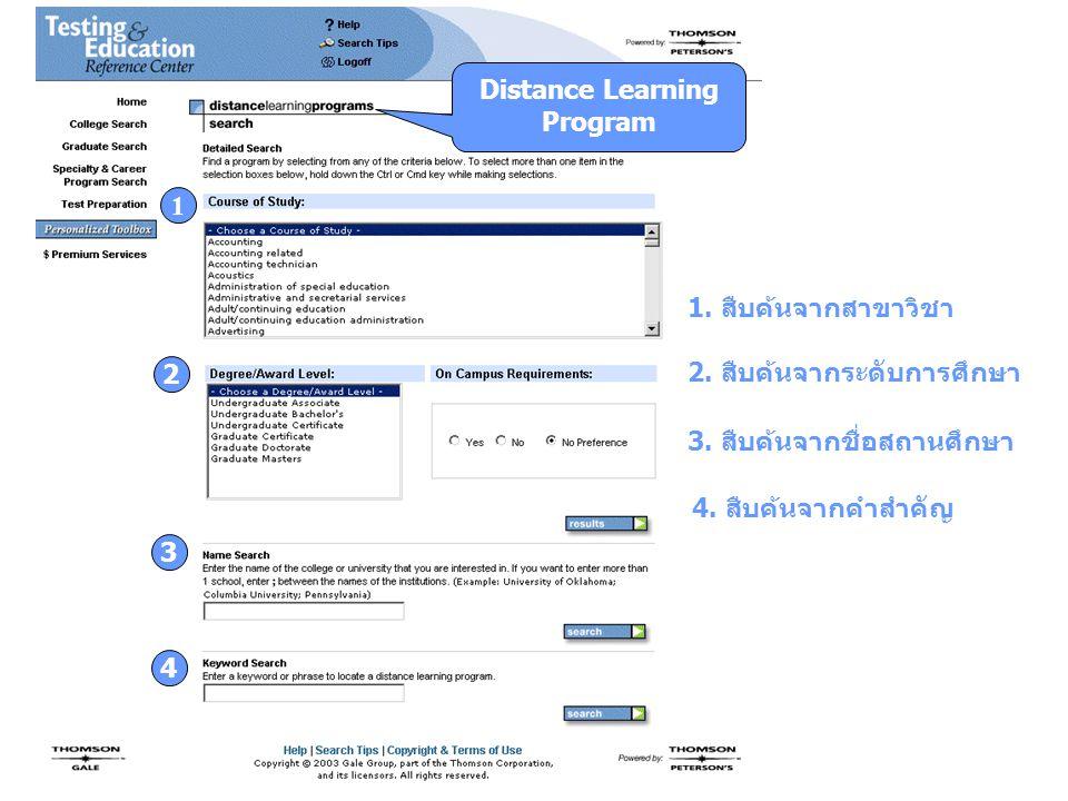 Distance Learning Program 4. สืบค้นจากคำสำคัญ 4 3.