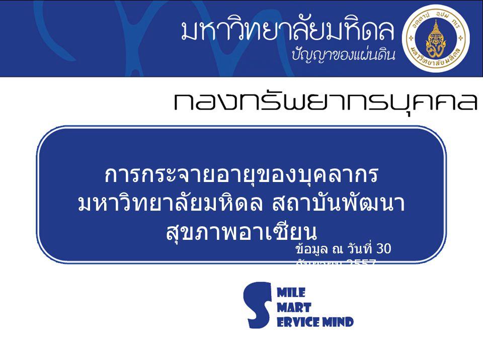 การกระจายอายุของบุคลากร มหาวิทยาลัยมหิดล สถาบันพัฒนา สุขภาพอาเซียน ข้อมูล ณ วันที่ 30 กันยายน 2557