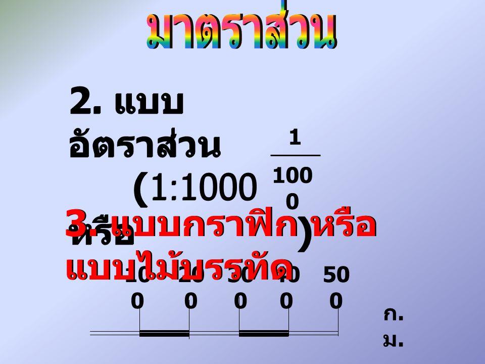 2. แบบ อัตราส่วน (1:1000 หรือ ) 100 0 1 ก.ม.ก.ม. 10 0 20 0 30 0 40 0 50 0 3. แบบกราฟิก หรือ แบบไม้บรรทัด