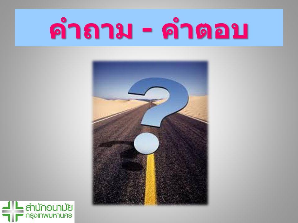 คำถาม - คำตอบ