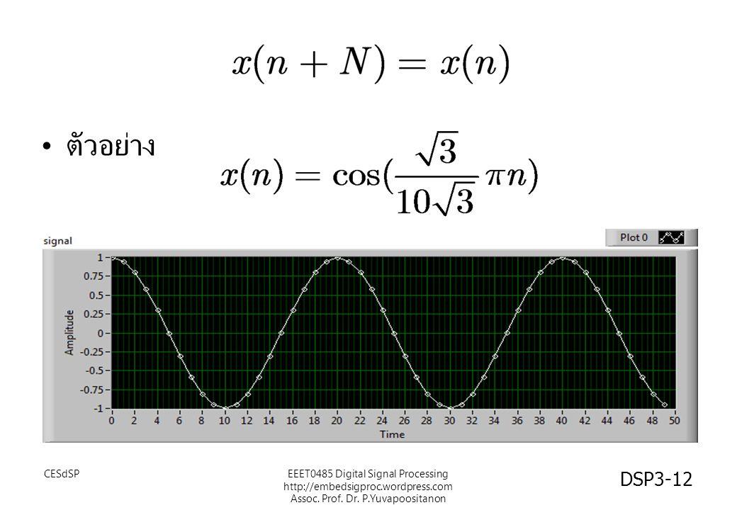 ตัวอย่าง CESdSPEEET0485 Digital Signal Processing http://embedsigproc.wordpress.com Assoc. Prof. Dr. P.Yuvapoositanon DSP3-12