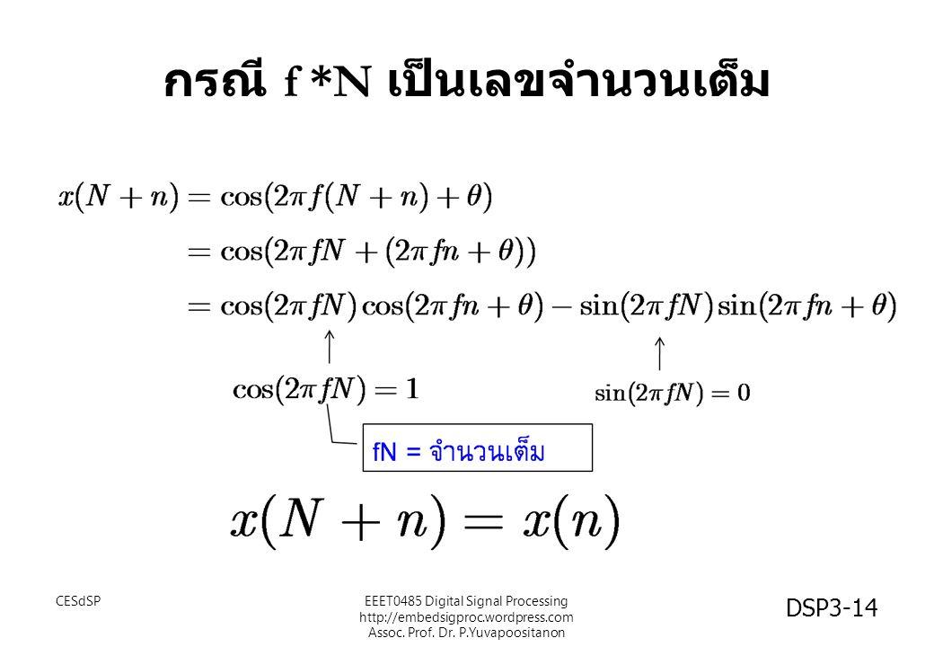 กรณี f *N เป็นเลขจำนวนเต็ม CESdSPEEET0485 Digital Signal Processing http://embedsigproc.wordpress.com Assoc. Prof. Dr. P.Yuvapoositanon DSP3-14
