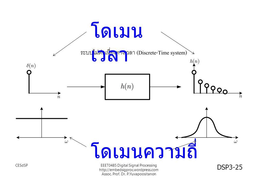 CESdSPEEET0485 Digital Signal Processing http://embedsigproc.wordpress.com Assoc. Prof. Dr. P.Yuvapoositanon DSP3-25 โดเมนความถี่ โดเมน เวลา