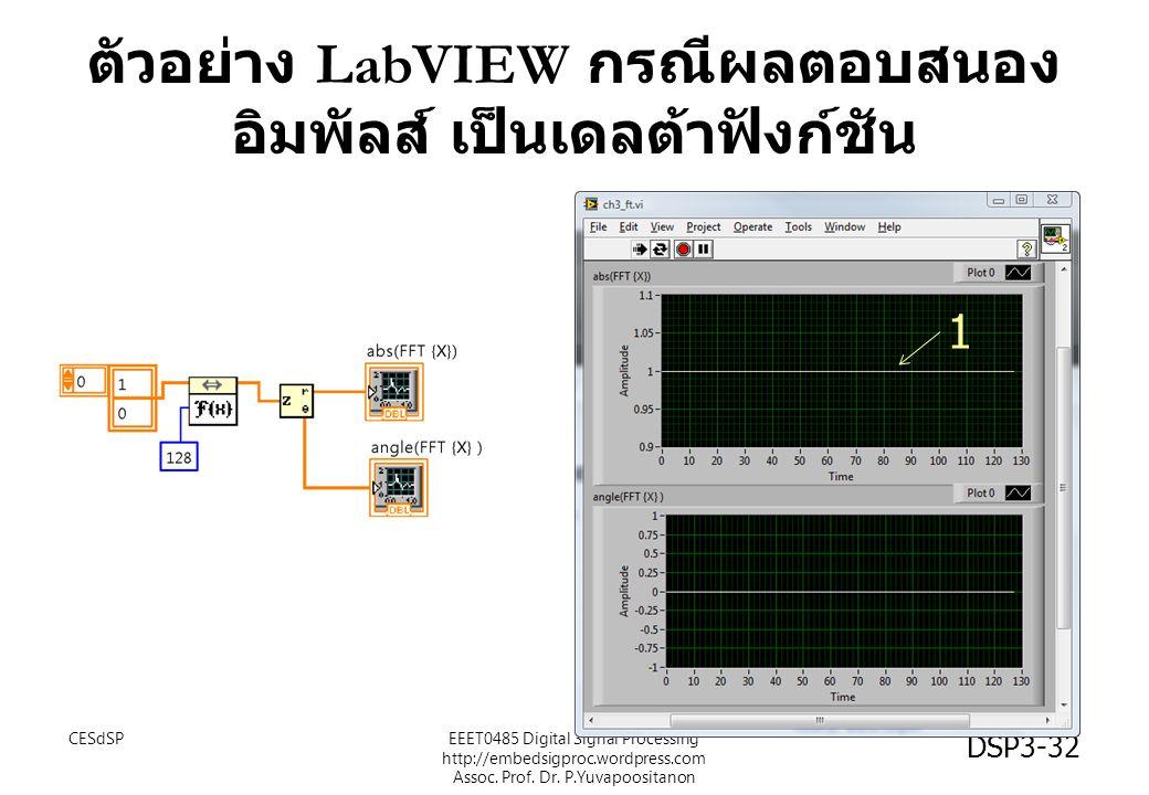 ตัวอย่าง LabVIEW กรณีผลตอบสนอง อิมพัลส์ เป็นเดลต้าฟังก์ชัน CESdSPEEET0485 Digital Signal Processing http://embedsigproc.wordpress.com Assoc. Prof. Dr.