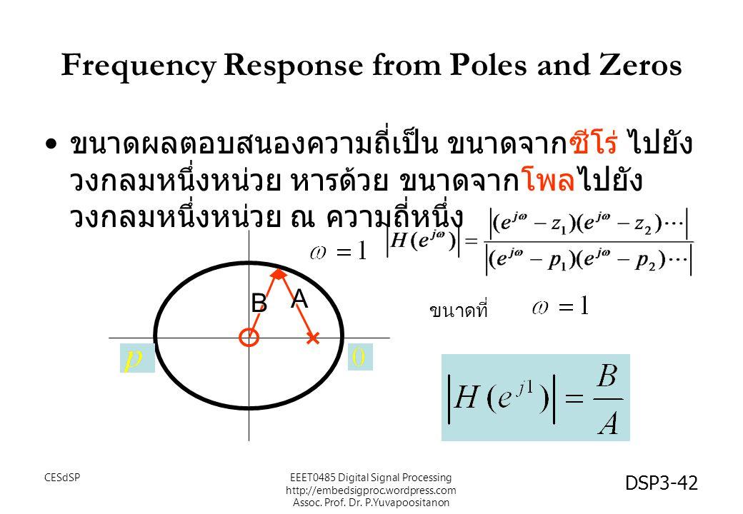 DSP3-42 Frequency Response from Poles and Zeros ขนาดผลตอบสนองความถี่เป็น ขนาดจากซีโร่ ไปยัง วงกลมหนึ่งหน่วย หารด้วย ขนาดจากโพลไปยัง วงกลมหนึ่งหน่วย ณ ความถี่หนึ่ง A B ขนาดที่ EEET0485 Digital Signal Processing http://embedsigproc.wordpress.com Assoc.