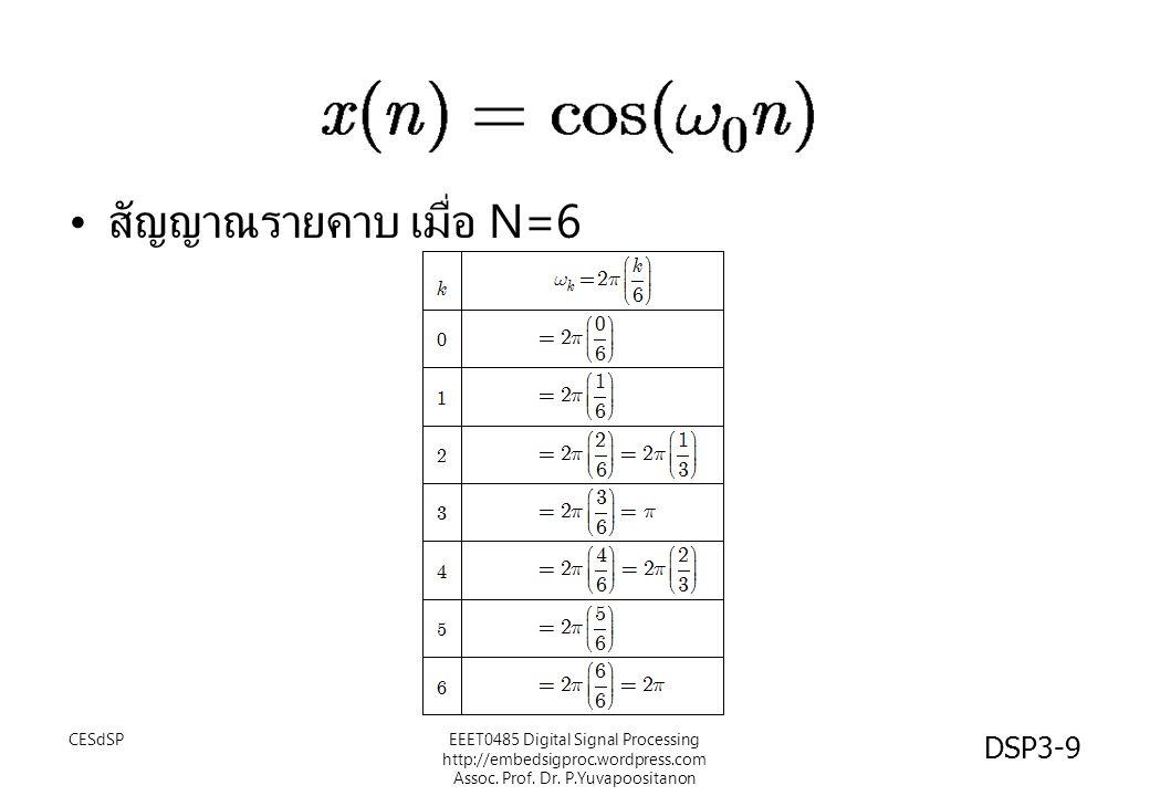 สัญญาณรายคาบ เมื่อ N=6 CESdSPEEET0485 Digital Signal Processing http://embedsigproc.wordpress.com Assoc. Prof. Dr. P.Yuvapoositanon DSP3-9
