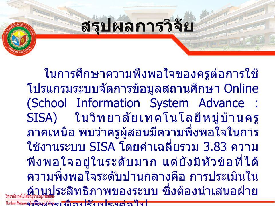 สรุปผลการวิจัย ในการศึกษาความพึงพอใจของครูต่อการใช้ โปรแกรมระบบจัดการข้อมูลสถานศึกษา Online (School Information System Advance : SISA) ในวิทยาลัยเทคโน