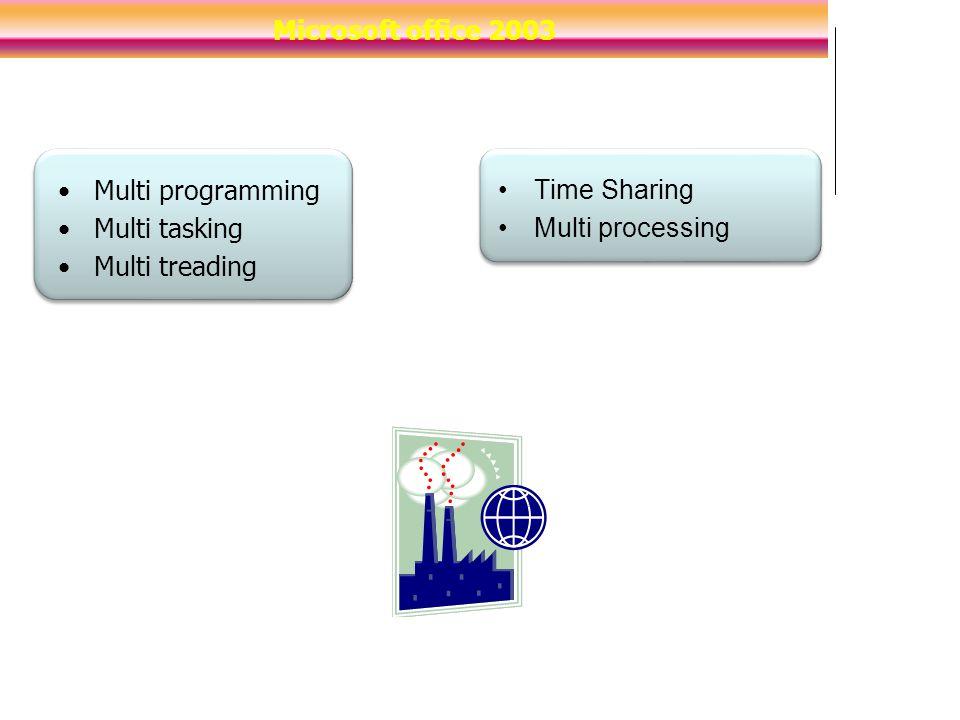 Multi programming Multi tasking Multi treading Time Sharing Multi processing Microsoft office 2003