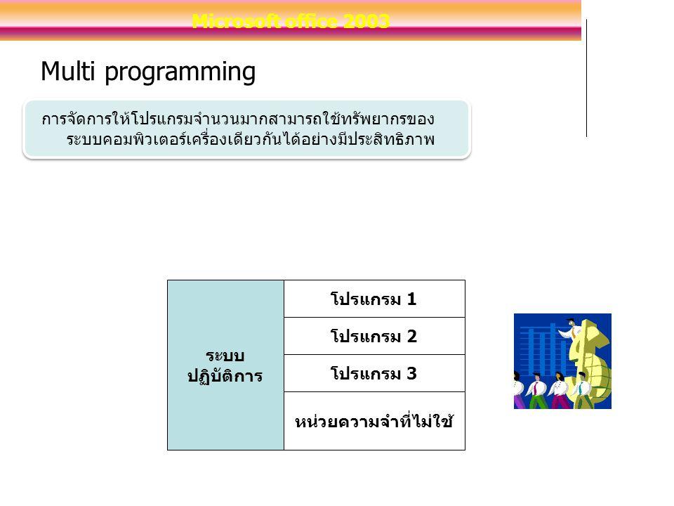 Multi programming การจัดการให้โปรแกรมจำนวนมากสามารถใช้ทรัพยากรของ ระบบคอมพิวเตอร์เครื่องเดียวกันได้อย่างมีประสิทธิภาพ ระบบ ปฏิบัติการ โปรแกรม 1 โปรแกรม 2 โปรแกรม 3 หน่วยความจำที่ไม่ใช้ Microsoft office 2003