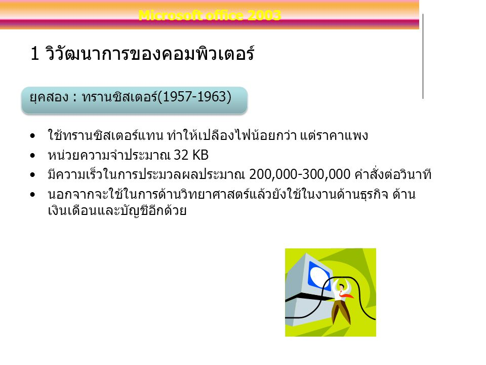 ซอฟต์แวร์ประยุกต์ Application Software Microsoft Office Database Graphic Multimedia ฯลฯ Microsoft office 2003