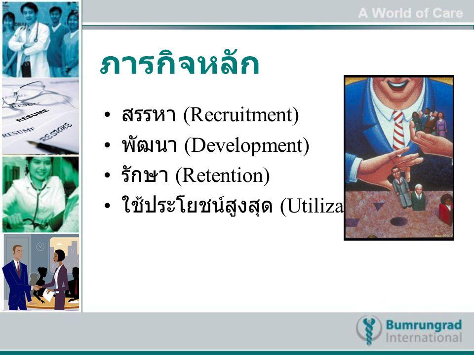 ภารกิจหลัก สรรหา (Recruitment) พัฒนา (Development) รักษา (Retention) ใช้ประโยชน์สูงสุด (Utilization)