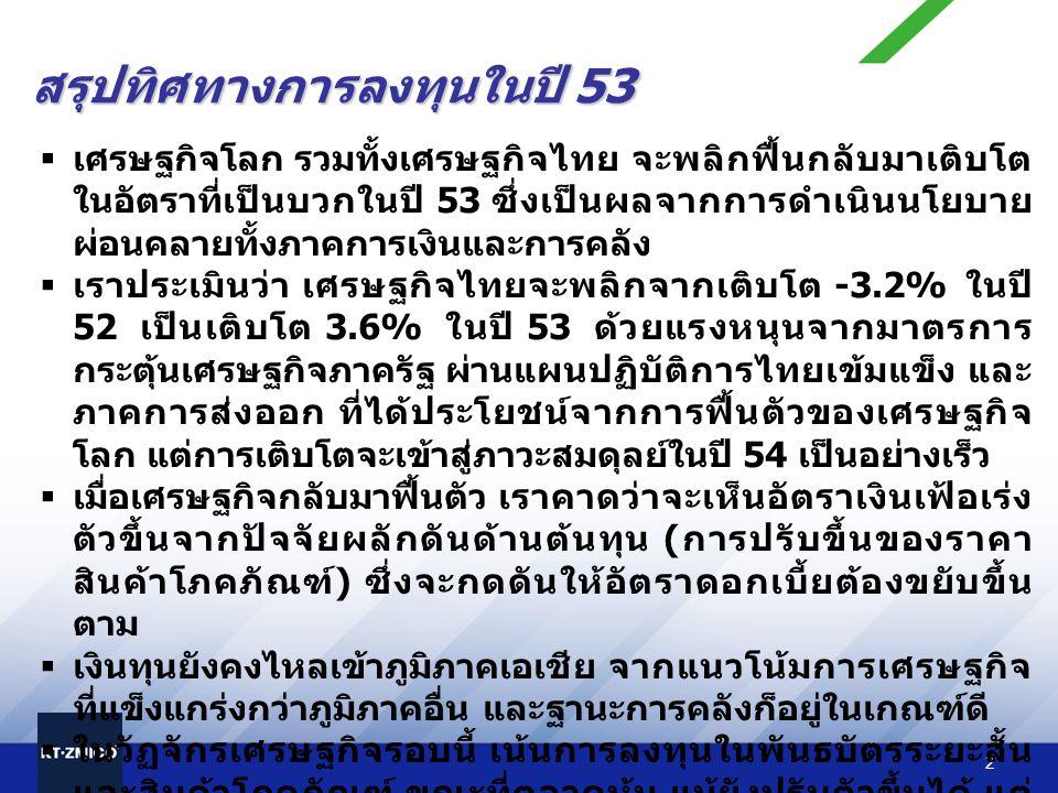 2 สรุปทิศทางการลงทุนในปี 53  เศรษฐกิจโลก รวมทั้งเศรษฐกิจไทย จะพลิกฟื้นกลับมาเติบโต ในอัตราที่เป็นบวกในปี 53 ซึ่งเป็นผลจากการดำเนินนโยบาย ผ่อนคลายทั้ง
