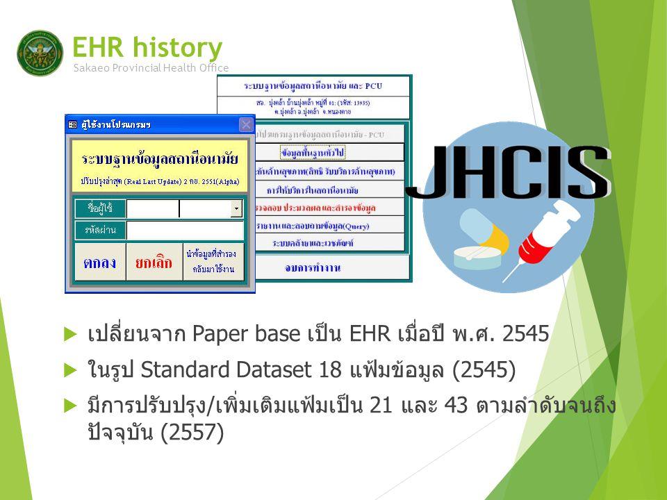 EHR history  เปลี่ยนจาก Paper base เป็น EHR เมื่อปี พ.ศ.