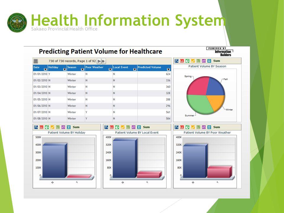 Health Information System Sakaeo Provincial Health Office