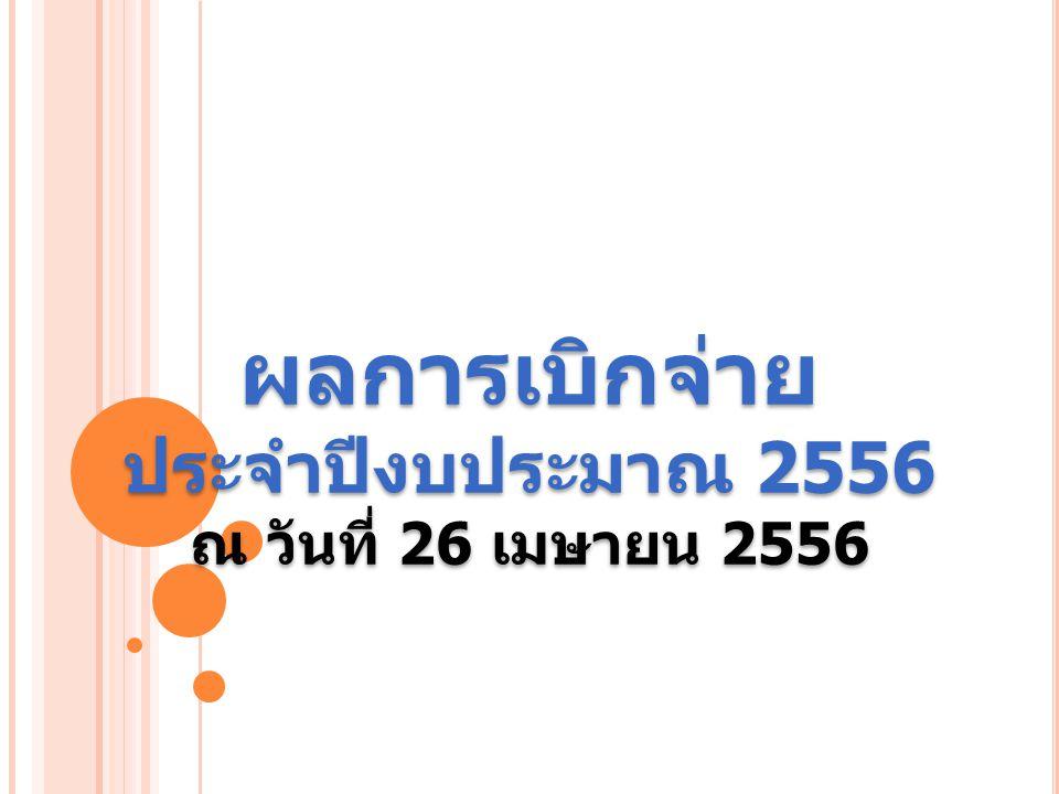 ผลการเบิกจ่าย ประจำปีงบประมาณ 2556 ณ วันที่ 26 เมษายน 2556 ผลการเบิกจ่าย ประจำปีงบประมาณ 2556 ณ วันที่ 26 เมษายน 2556